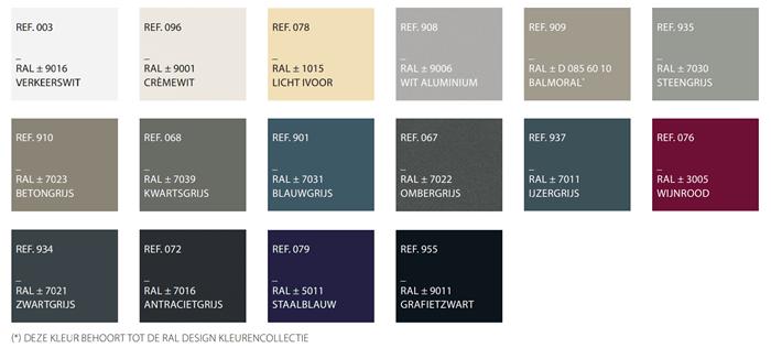Coating kleuren Deceuninck